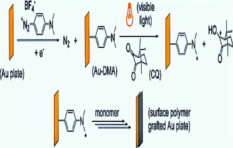 Diazonium salts for surface-confined visible light radical photopolymerization