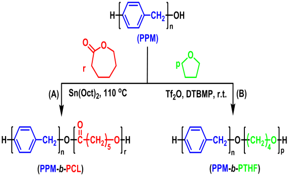Poly(phenylene methylene) Based Block Copolymers by Mechanistic Transformation