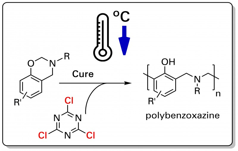 Cyanuric Chloride as a  Potent Catalyst for the Reduction of Curing Temperature of Benzoxazines