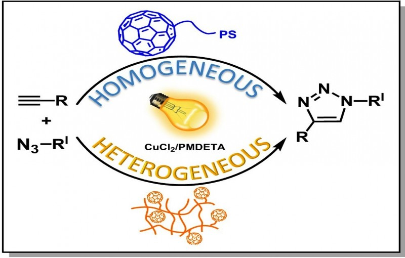 Fullerene-Attached Polymeric Homogeneous-Heterogeneous Photoactivators for Visible-Light-Induced CuAAC Click Reactions