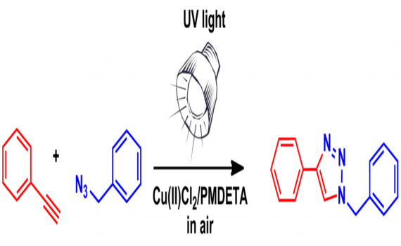 Light-induced copper(I)-catalyzed click chemistry