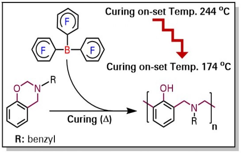Ring Opening Polymerization of 1 3 Benzoxazines via Borane Catalyst.
