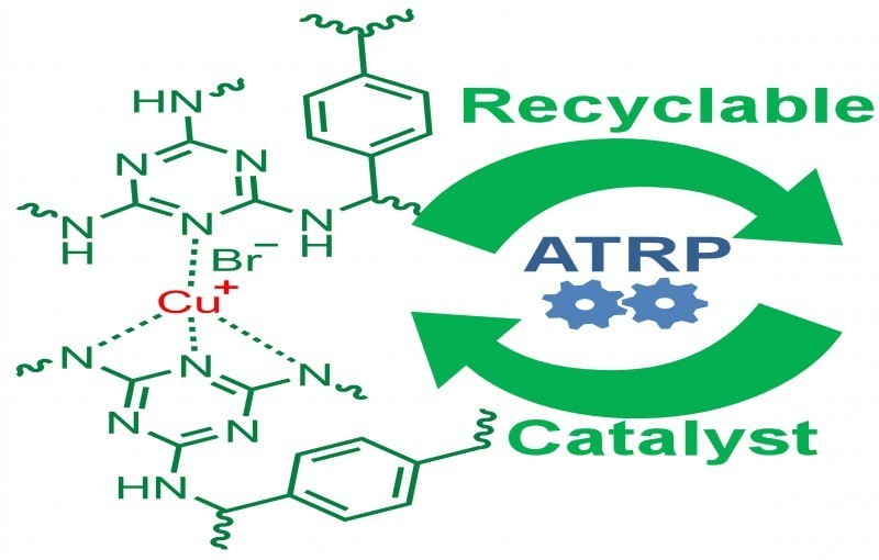 An efficient heterogeneous reusable atom transfer radical polymerization catalyst.