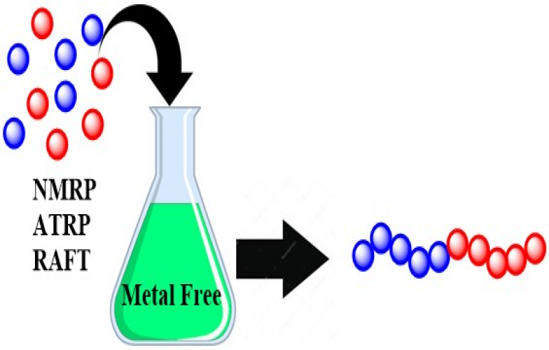 Metal Free Reversible Deactivation Radical Polymerizations Advances Challenges and Opportunities.